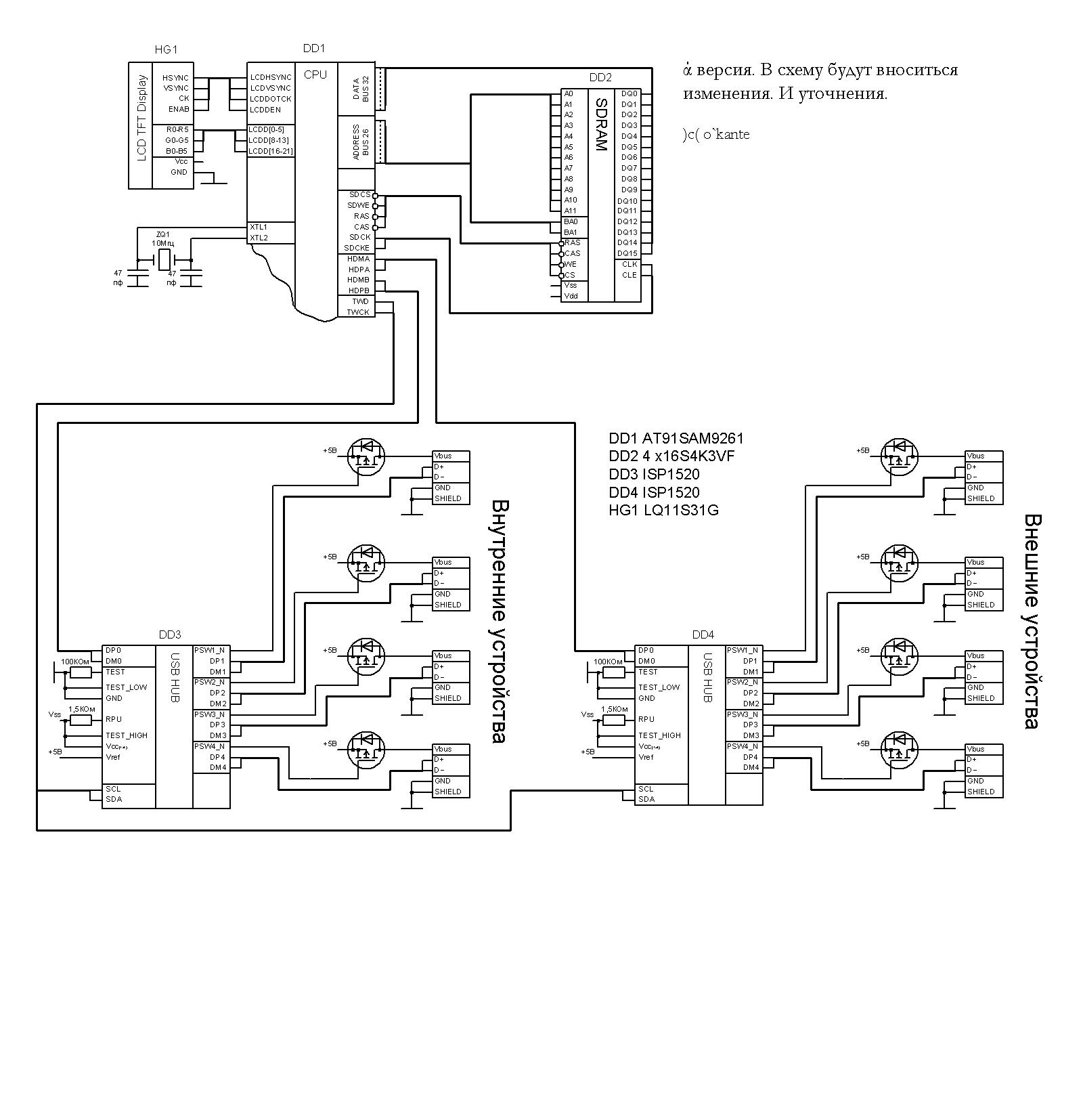 Основные устройства компьютера (процессор, ОЗУ и др.  Функциональная схема компьютера.